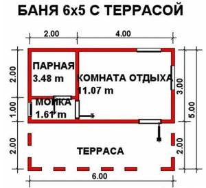 Планировка бани Игора 5х6 м с террасой