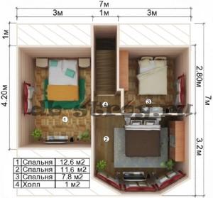 меблировка мансарды, план мансарды, дом 7х7 м с эркером