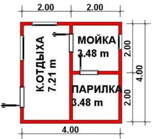 Планировка одноэтажной бани 4х4 м